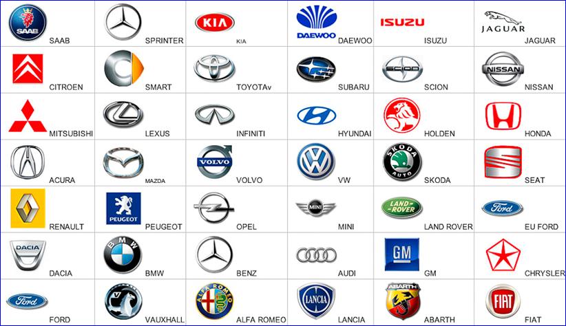 Sportauto Merken Logo Archidev